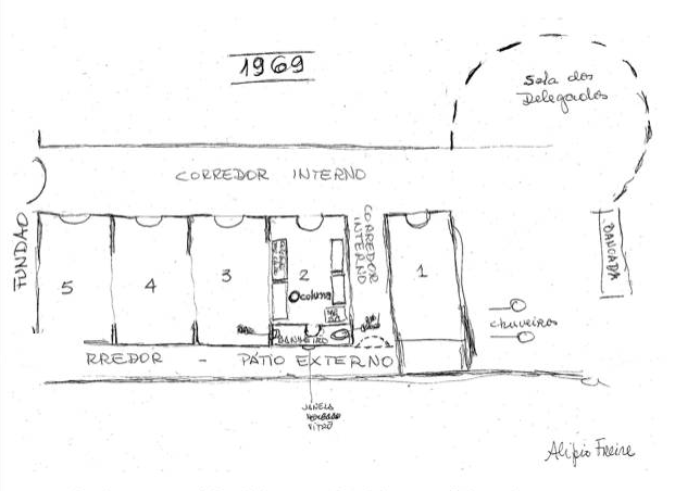 """Imagem de desenho feito a mão de planta baixa do antigo espaço carcerário do DOPS. Nele vemos um grande retângulo subdividido em 5. Com os números 1, 2, 3, 4, 5 em cada um deles. Na subdivisão número 2 vemos dentro dele um círculo e ao lado a palavra """"coluna"""". No canto inferior do desenho lemos """"corredor- pátio externo"""". No canto superior, no centro lemos """"corredor interno"""" e no canto superior direito um semicírculo onde dentro lê-se """"sala dos delegados"""". No canto inferior direito vemos a assinatura de Alípio Freire."""